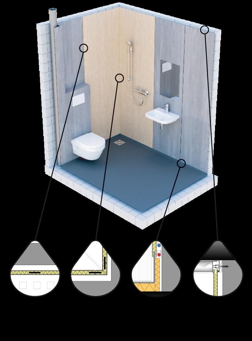 Badkamer in één dag - Hoe het werk